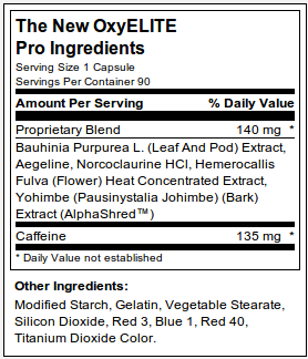 New OxyELITE Pro Ingredients